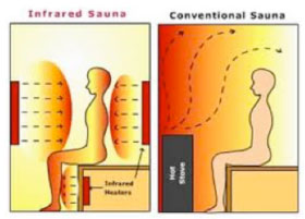 Swiss Wellness Day Spa Infrared Sauna Therapy Illustration Image